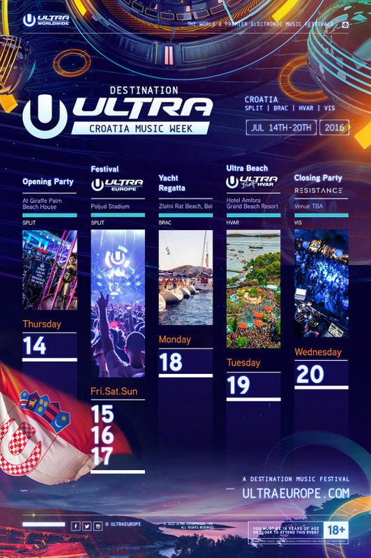 ultra europe müzik festivali