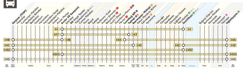 Atatürk Havaalanına Metrobüsle Nasıl Gidilir metrobüs haritası