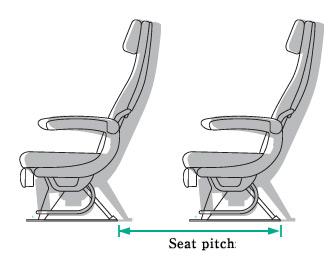 koltuk arasi genisligi