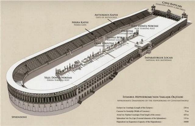 Hipodrom plan Örme Dikilitaş İstanbul